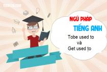 Cách sử dụng tobe used to và get used to