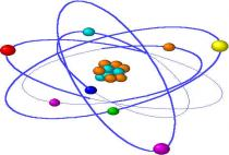 Giải bài 1: Thành phần nguyên tử