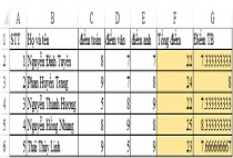 Cách sử dụng hàm AVERAGE để tính giá trị trung bình trong Excel