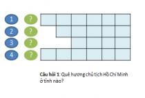 Hướng dẫn thiết kế trò chơi ô chữ rất chi tiết, có hình ảnh minh họa