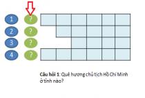 Hướng dẫn thiết kế trò chơi ô chữ rất chi tiết, có hình ảnh minh họa(P2)