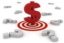 Chi phí thiết kế web, giá làm web hết bao nhiêu?