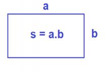Cách tính diện tích, chu vi hình chữ nhật – công thức cần nhớ
