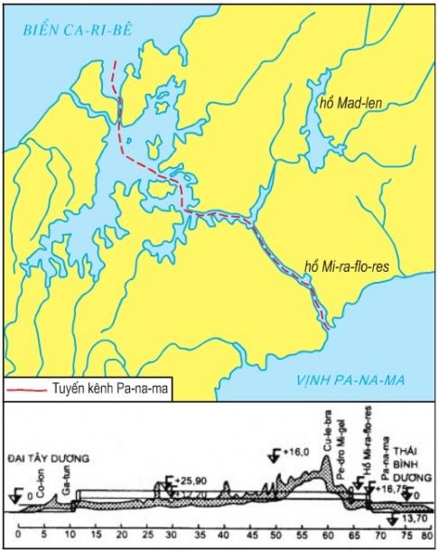 Bài 38: Thực hành viết báo cáo ngắn về kênh đào Xuy – ê và kênh đào Pa –ra-ma