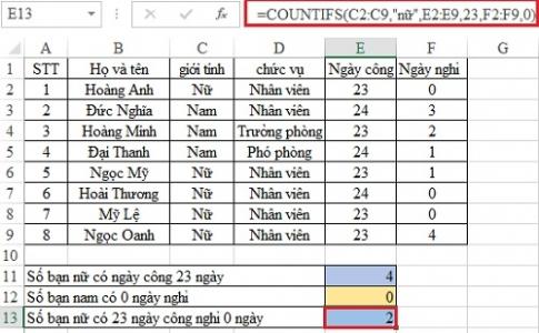Hàm COUNTIFS - hàm đếm chứa nhiều điều kiện, ví dụ minh họa cụ thể