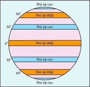Bài 19: Khí áp và gió trên Trái đất