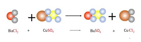 Bài 4 - Phản ứng trao đổi ion trong dung dịch các chất điện li