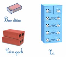 [Cánh diều] Giải toán 1 bài: Khối hộp chữ nhật - Khối hộp lập phương