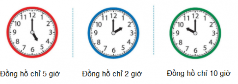 [Cánh diều] Giải toán 1 bài: Đồng hồ - thời gian