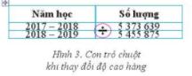 [Cánh diều] Giải tin học 6 bài 4: Trình bày thông tin ở dạng bảng