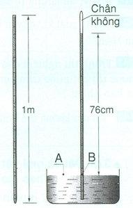 Bài 9: Áp suất khí quyển